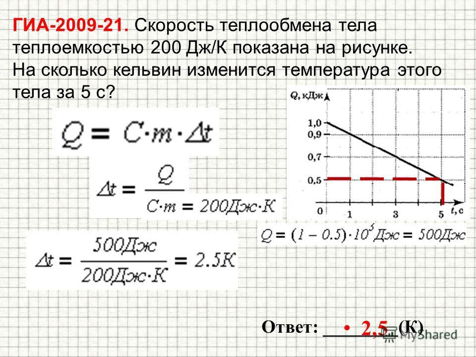 ГИА-2009-21. Скорость теплообмена тела теплоемкостью 200 Дж/К показана на рисунке. На сколько кельвин изменится температура этого тела за 5 с? 2,5 Ответ: ________(К)