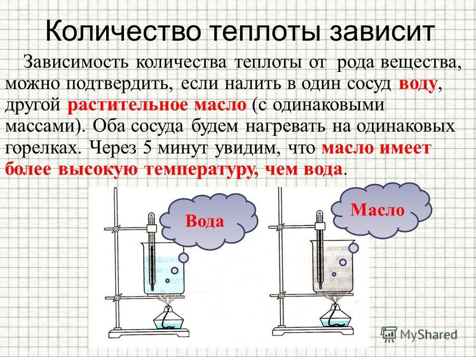 Зависимость количества теплоты от рода вещества, можно подтвердить, если налить в один сосуд воду, другой растительное масло (с одинаковыми массами). Оба сосуда будем нагревать на одинаковых горелках. Через 5 минут увидим, что масло имеет более высок