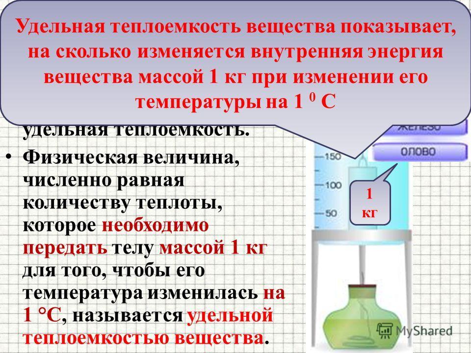 Удельная теплоемкость Скорость нагревания вещества характеризует физическая величина – удельная теплоемкость. Физическая величина, численно равная количеству теплоты, которое необходимо передать телу массой 1 кг для того, чтобы его температура измени