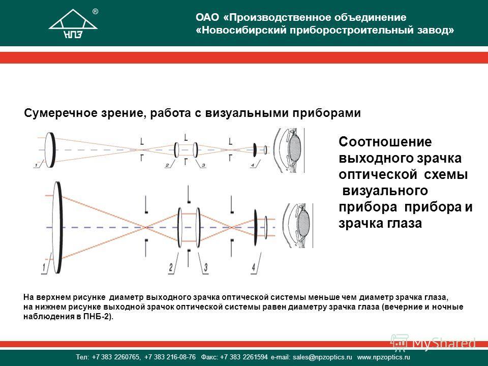 Сумеречное зрение, работа с визуальными приборами Соотношение выходного зрачка оптической схемы визуального прибора прибора и зрачка глаза На верхнем рисунке диаметр выходного зрачка оптической системы меньше чем диаметр зрачка глаза, на нижнем рисун