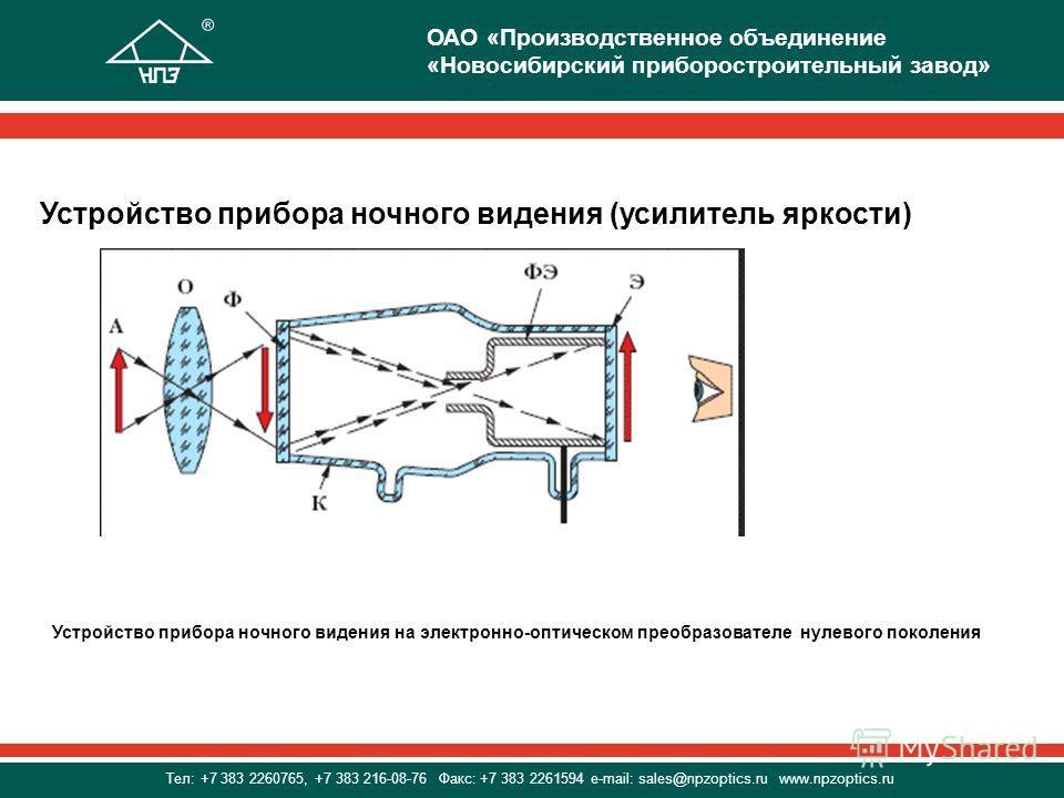 Устройство прибора ночного видения на электронно-оптическом преобразователе нулевого поколения Устройство прибора ночного видения (усилитель яркости) Public JSC