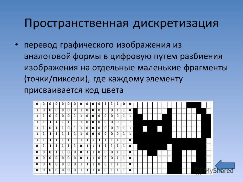 Пространственная дискретизация перевод графического изображения из аналоговой формы в цифровую путем разбиения изображения на отдельные маленькие фрагменты (точки/пиксели), где каждому элементу присваивается код цвета