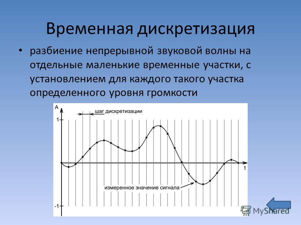 Временная дискретизация разбиение непрерывной звуковой волны на отдельные маленькие временные участки, с установлением для каждого такого участка определенного уровня громкости