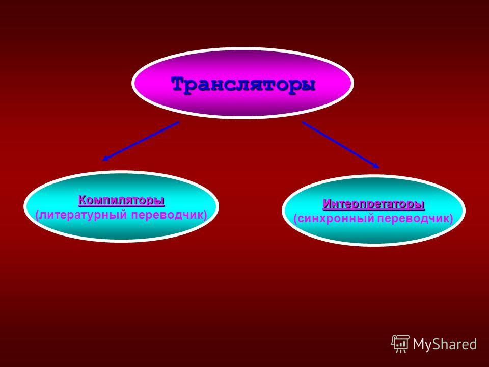 Трансляторы Компиляторы (литературный переводчик) Интерпретаторы (синхронный переводчик)