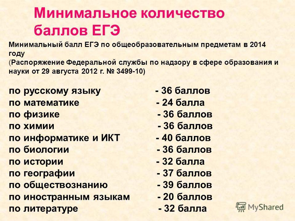 Минимальное количество баллов ЕГЭ Минимальный балл ЕГЭ по общеобразовательным предметам в 2014 году (Распоряжение Федеральной службы по надзору в сфере образования и науки от 29 августа 2012 г. 3499-10) по русскому языку - 36 баллов по математике - 2
