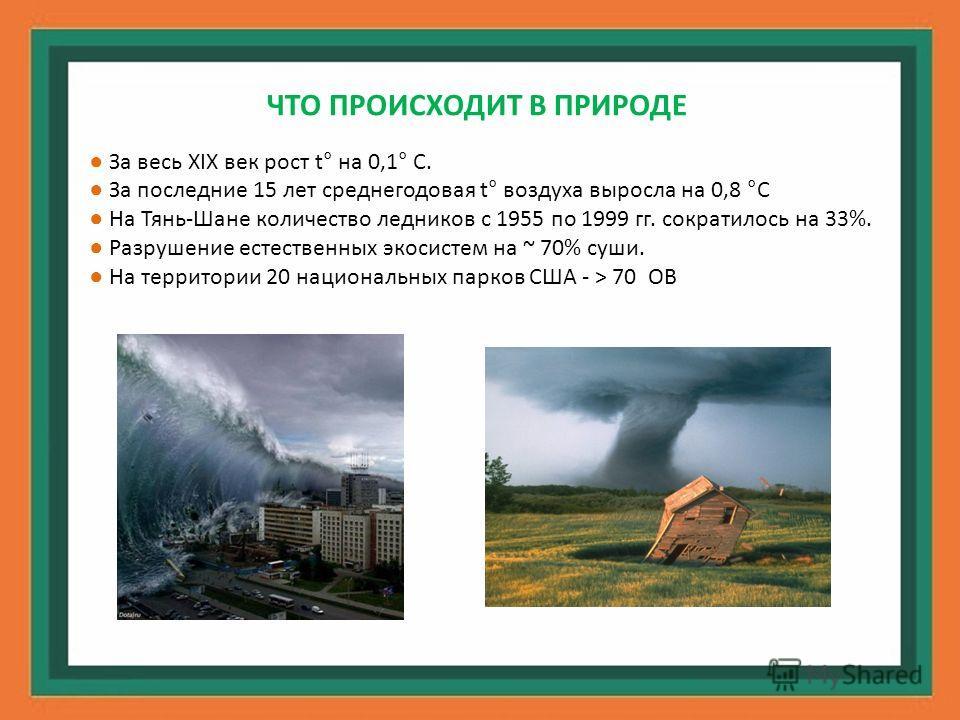ЧТО ПРОИСХОДИТ В ПРИРОДЕ За весь XIX век рост t° на 0,1° С. За последние 15 лет среднегодовая t° воздуха выросла на 0,8 °С На Тянь-Шане количество ледников с 1955 по 1999 гг. сократилось на 33%. Разрушение естественных экосистем на ~ 70% суши. На тер