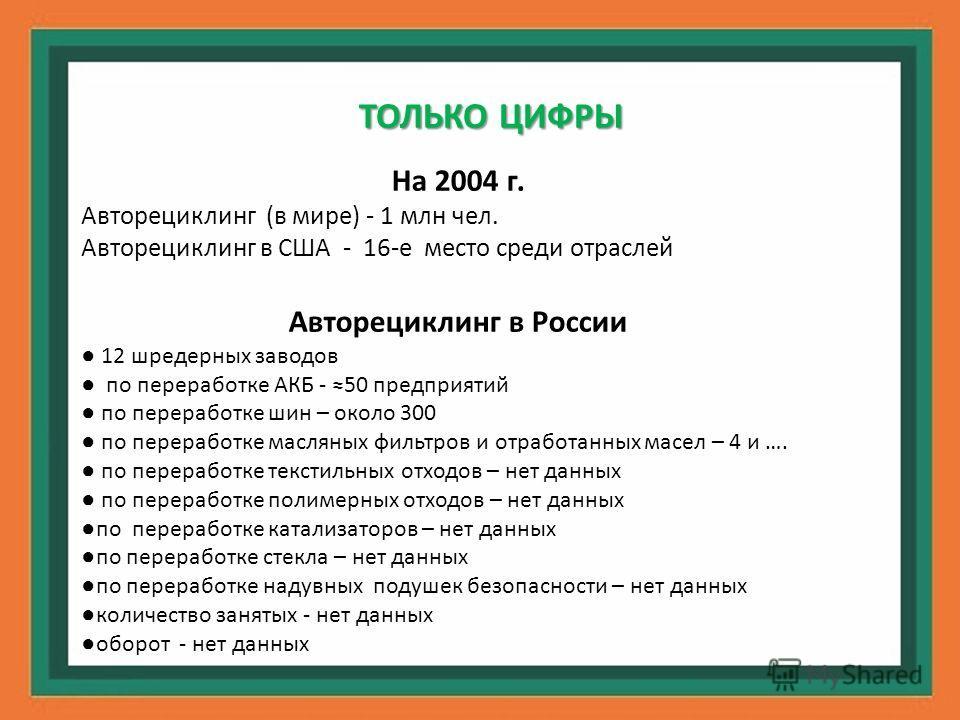 ТОЛЬКО ЦИФРЫ На 2004 г. Авторециклинг (в мире) - 1 млн чел. Авторециклинг в США - 16-е место среди отраслей Авторециклинг в России 12 шредерных заводов по переработке АКБ - 50 предприятий по переработке шин – около 300 по переработке масляных фильтро