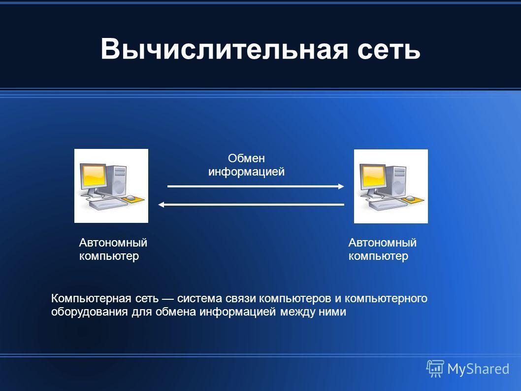 Вычислительная сеть Автономный компьютер Обмен информацией Компьютерная сеть система связи компьютеров и компьютерного оборудования для обмена информацией между ними