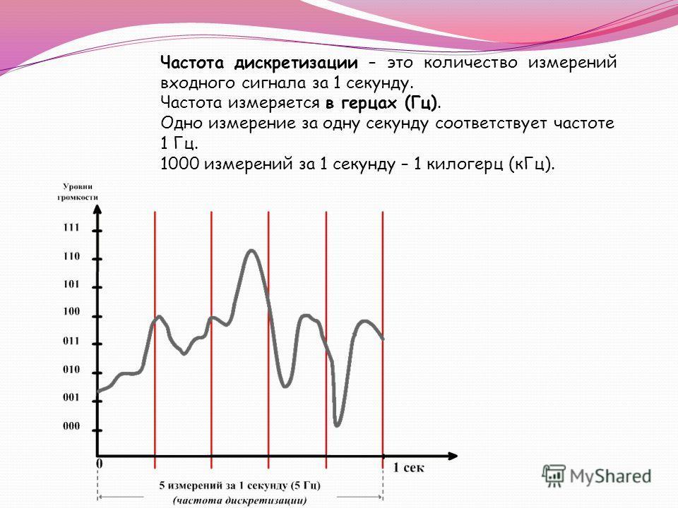 Частота дискретизации – это количество измерений входного сигнала за 1 секунду. Частота измеряется в герцах (Гц). Одно измерение за одну секунду соответствует частоте 1 Гц. 1000 измерений за 1 секунду – 1 килогерц (к Гц).