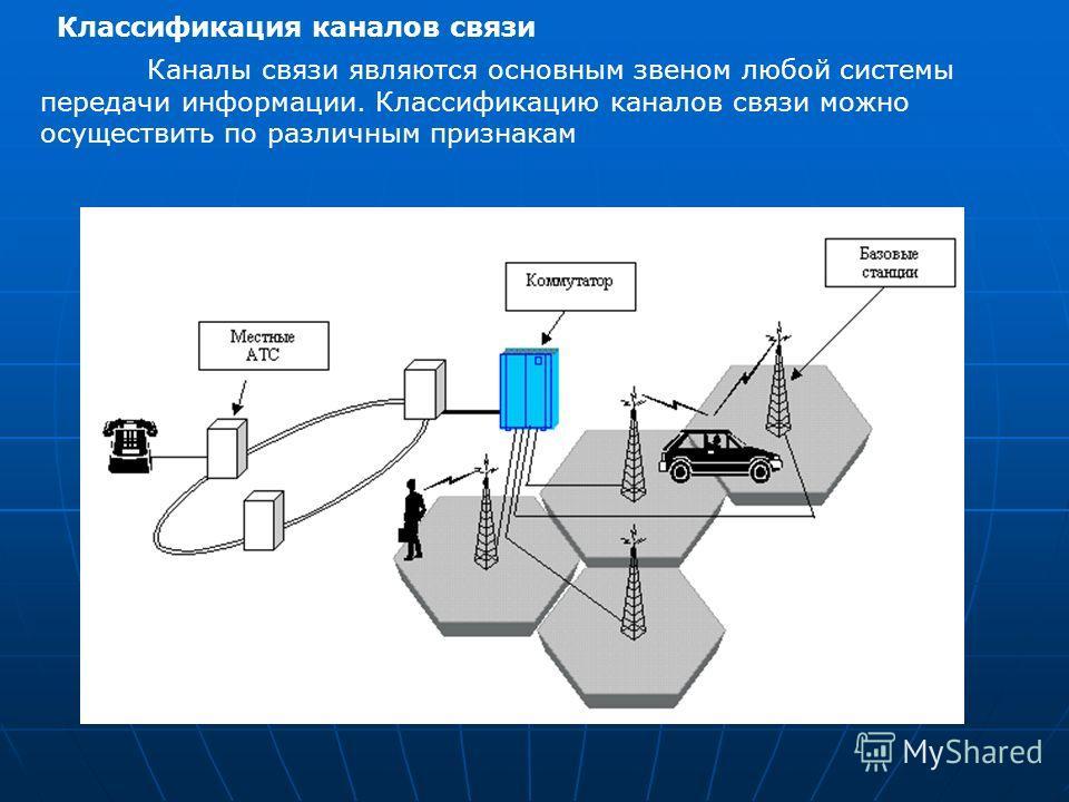 Классификация каналов связи Каналы связи являются основным звеном любой системы передачи информации. Классификацию каналов связи можно осуществить по различным признакам