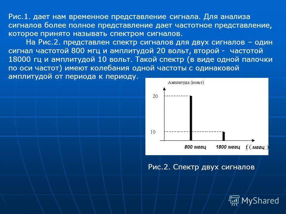 Рис.1. дает нам временное представление сигнала. Для анализа сигналов более полное представление дает частотное представление, которое принято называть спектром сигналов. На Рис.2. представлен спектр сигналов для двух сигналов – один сигнал частотой
