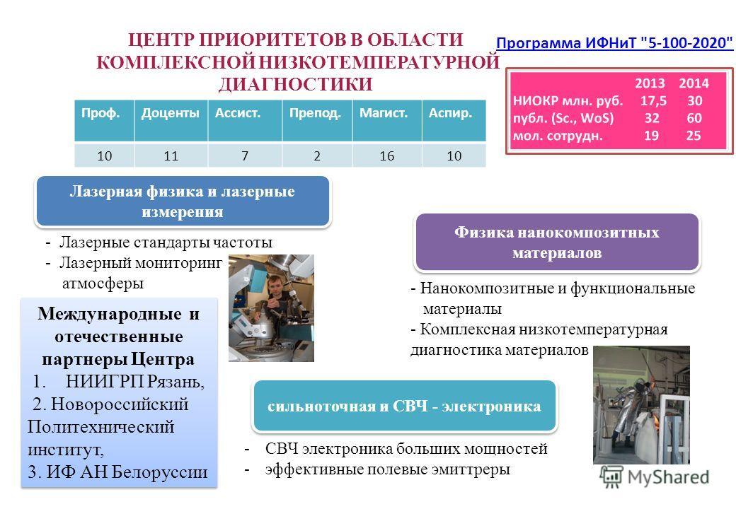 ЦЕНТР ПРИОРИТЕТОВ В ОБЛАСТИ КОМПЛЕКСНОЙ НИЗКОТЕМПЕРАТУРНОЙ ДИАГНОСТИКИ Программа ИФНиТ