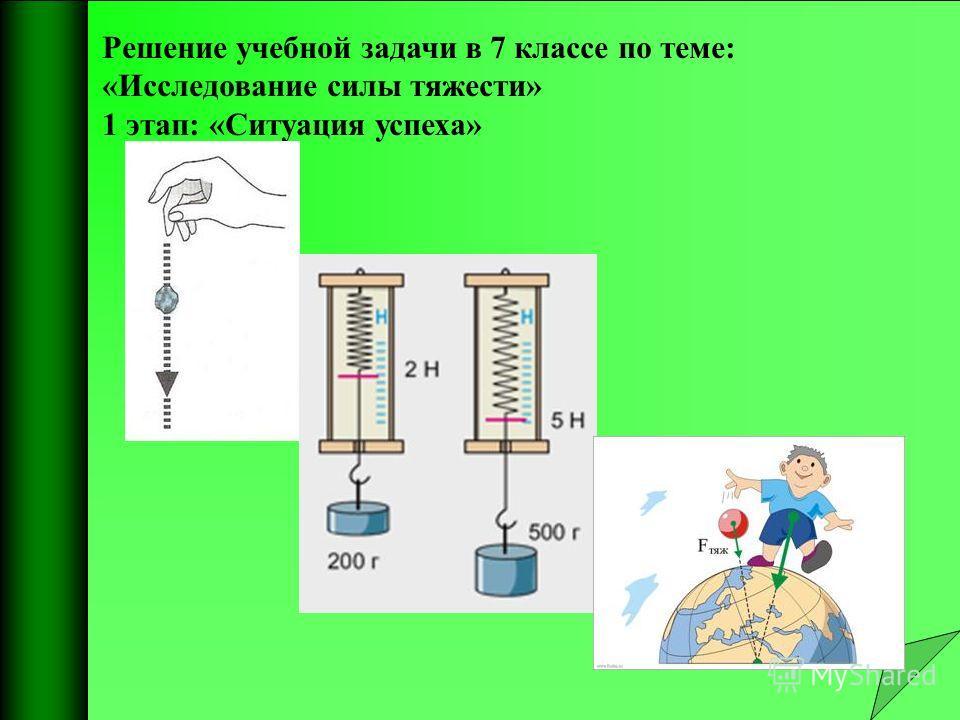 Решение учебной задачи в 7 классе по теме: «Исследование силы тяжести» 1 этап: «Cитуация успеха»