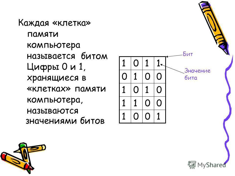 Каждая «клетка» памяти компьютера называется Цифры 0 и 1, хранящиеся в «клетках» памяти компьютера, называются 1011 0100 1010 1100 1001 Бит Значение бита битом значениями битов