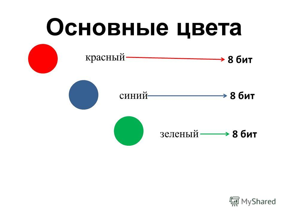 Основные цвета красный синий зеленый 8 бит