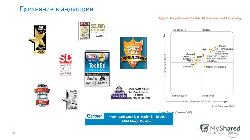10 Dell Software Quest Software is a Leader in the 2012 APM Magic Quadrant Признание в индустрии