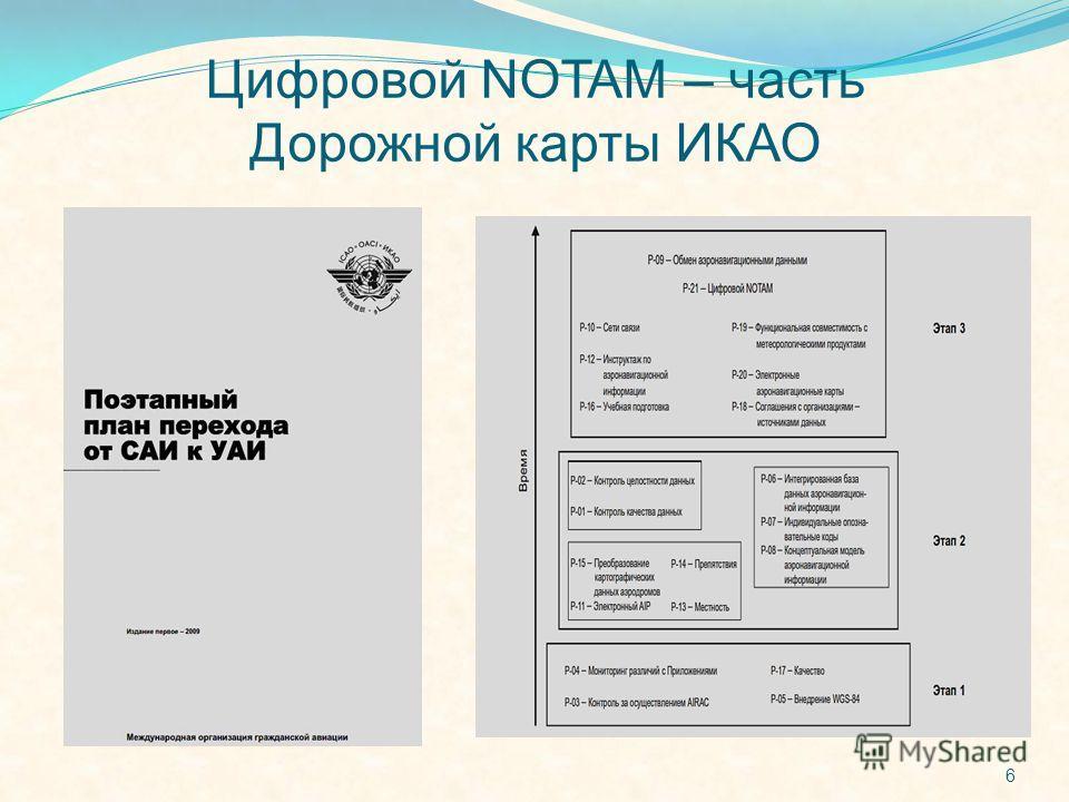 Цифровой NOTAM – часть Дорожной картыИКАО 6