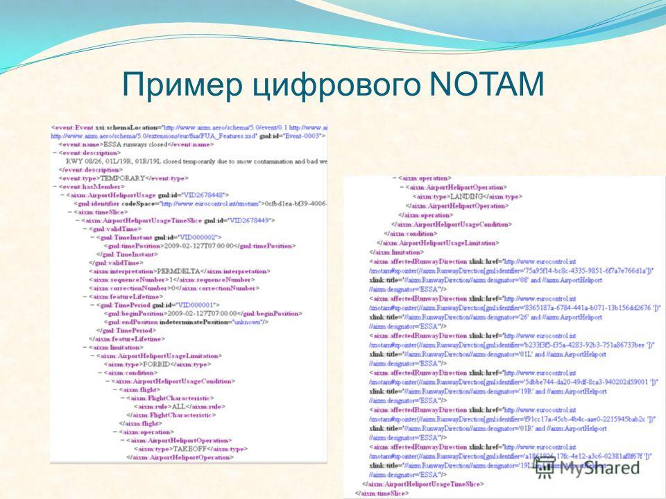 Пример цифрового NOTAM 8