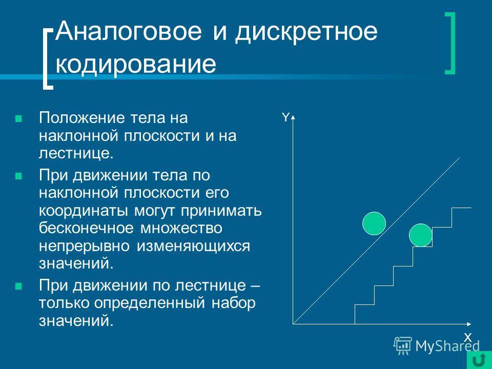Аналоговое и дискретное кодирование Положение тела на наклонной плоскости и на лестнице. При движении тела по наклонной плоскости его координаты могут принимать бесконечное множество непрерывно изменяющихся значений. При движении по лестнице – только