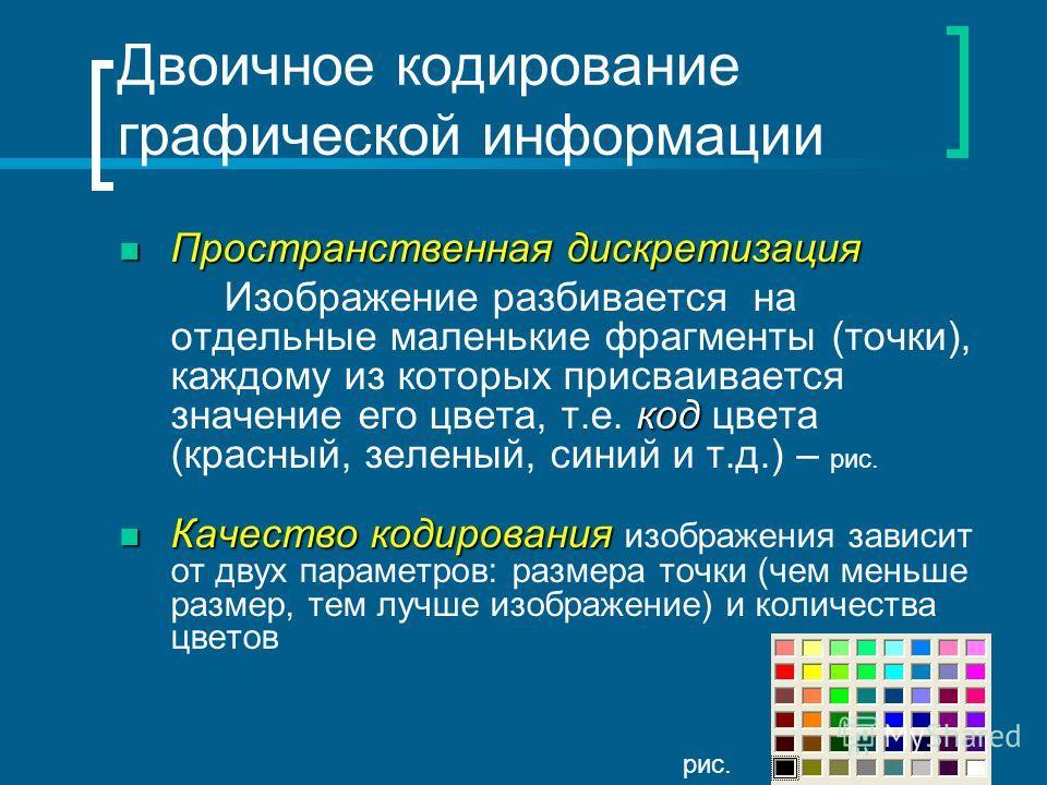 Двоичное кодирование графической информации Пространственная дискретизация Пространственная дискретизация код Изображение разбивается на отдельные маленькие фрагменты (точки), каждому из которых присваивается значение его цвета, т.е. код цвета (красн
