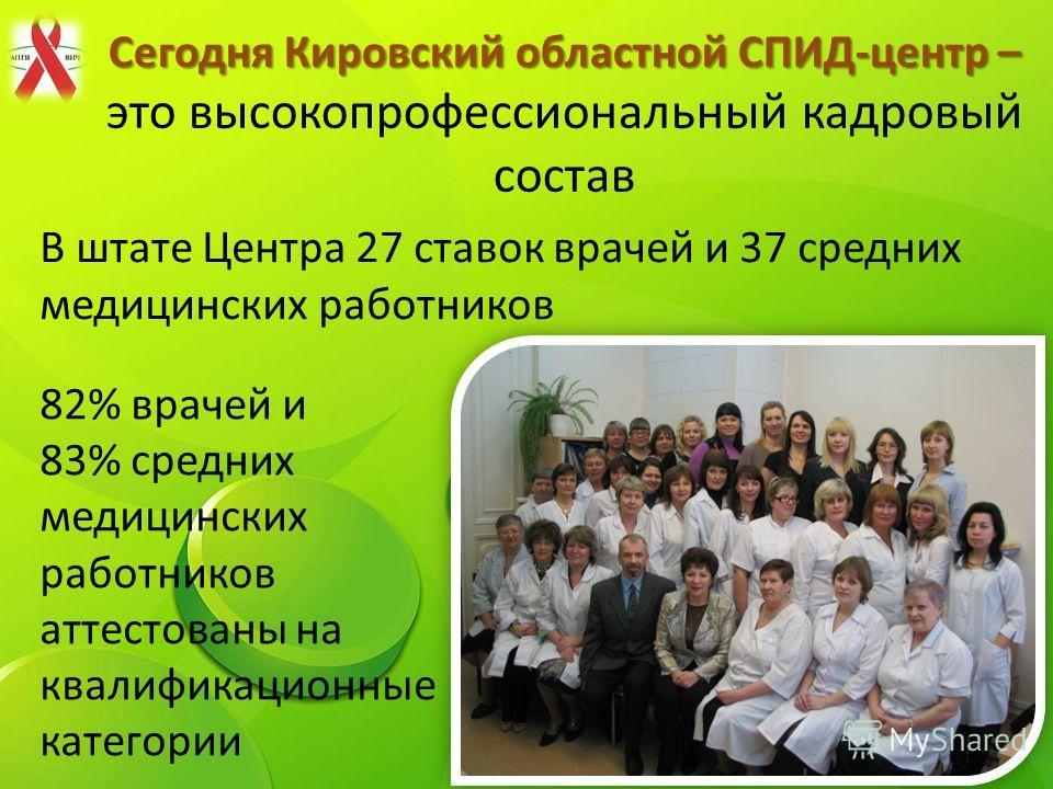 Сегодня Кировский областной СПИД-центр– Сегодня Кировский областной СПИД-центр – это высокопрофессиональный кадровый состав В штате Центра 27 ставок врачей и 37 средних медицинских работников 82% врачей и 83% средних медицинских работников аттестован