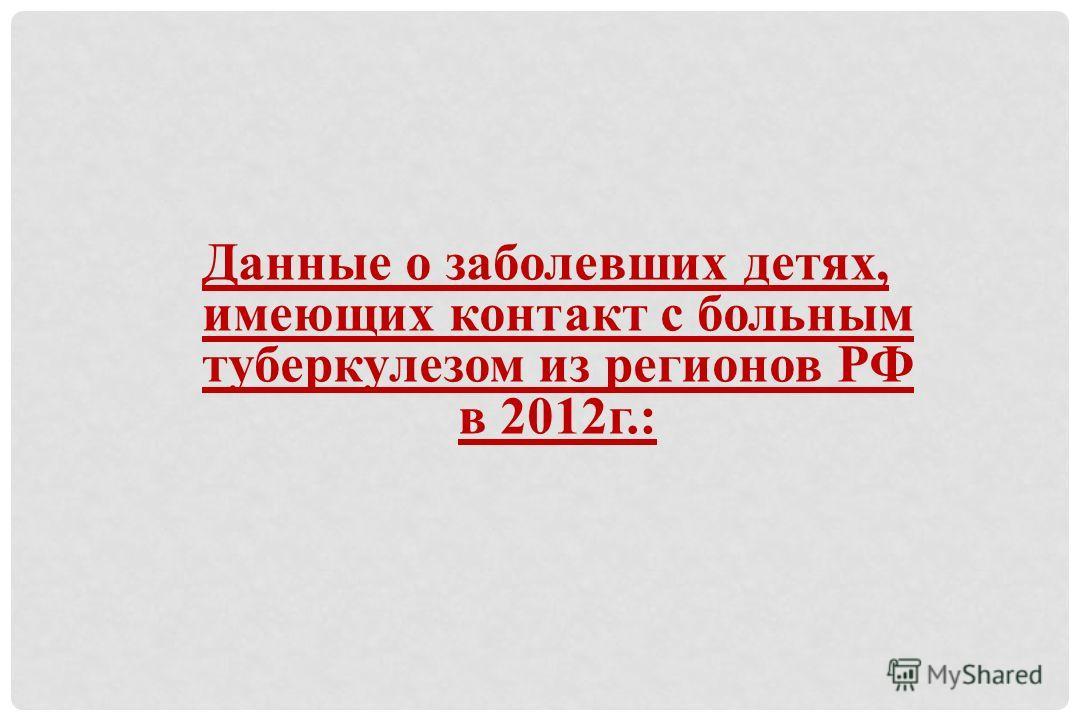 Данные о заболевших детях, имеющих контакт с больным туберкулезом из регионов РФ в 2012 г.: