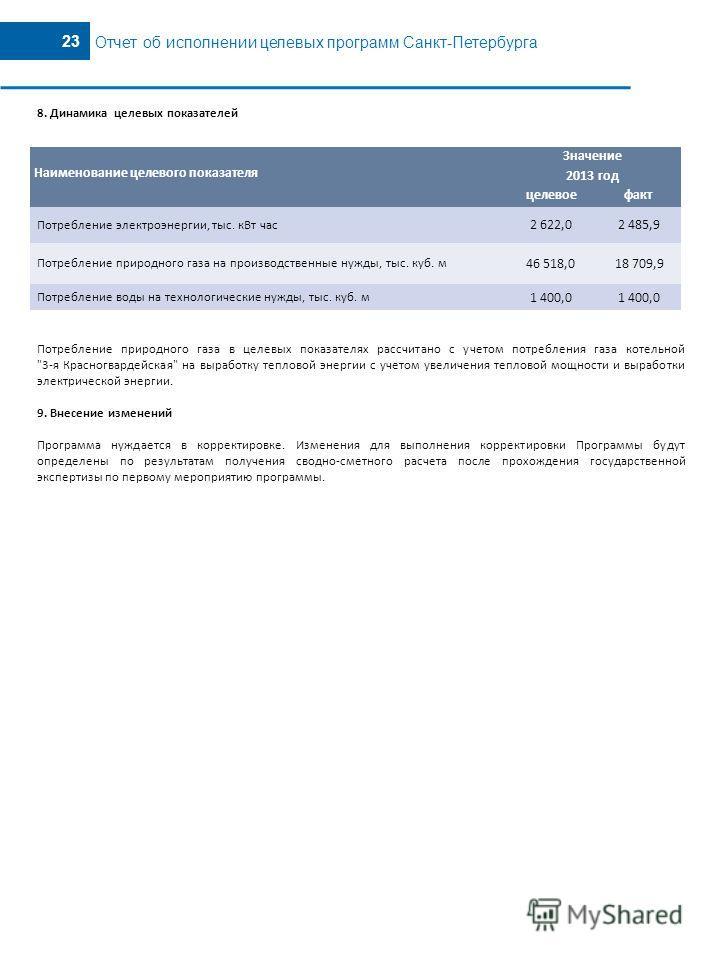 5 23 Отчет об исполнении целевых программ Санкт-Петербурга Наименование целевого показателя Значение 2013 год целевоефакт Потребление электроэнергии, тыс. к Вт час 2 622,02 485,9 Потребление природного газа на производственные нужды, тыс. куб. м 46 5