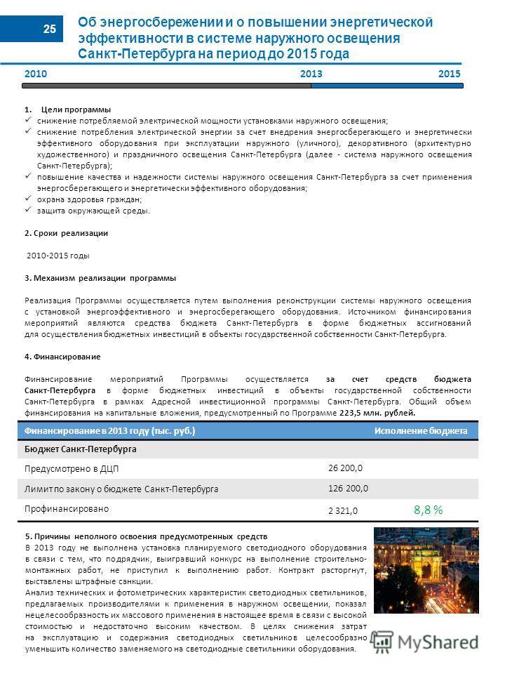 25 Об энергосбережении и о повышении энергетической эффективности в системе наружного освещения Санкт-Петербурга на период до 2015 года Финансирование в 2013 году (тыс. руб.) Исполнение бюджета Бюджет Санкт-Петербурга Предусмотрено в ДЦП 26 200,0 Лим