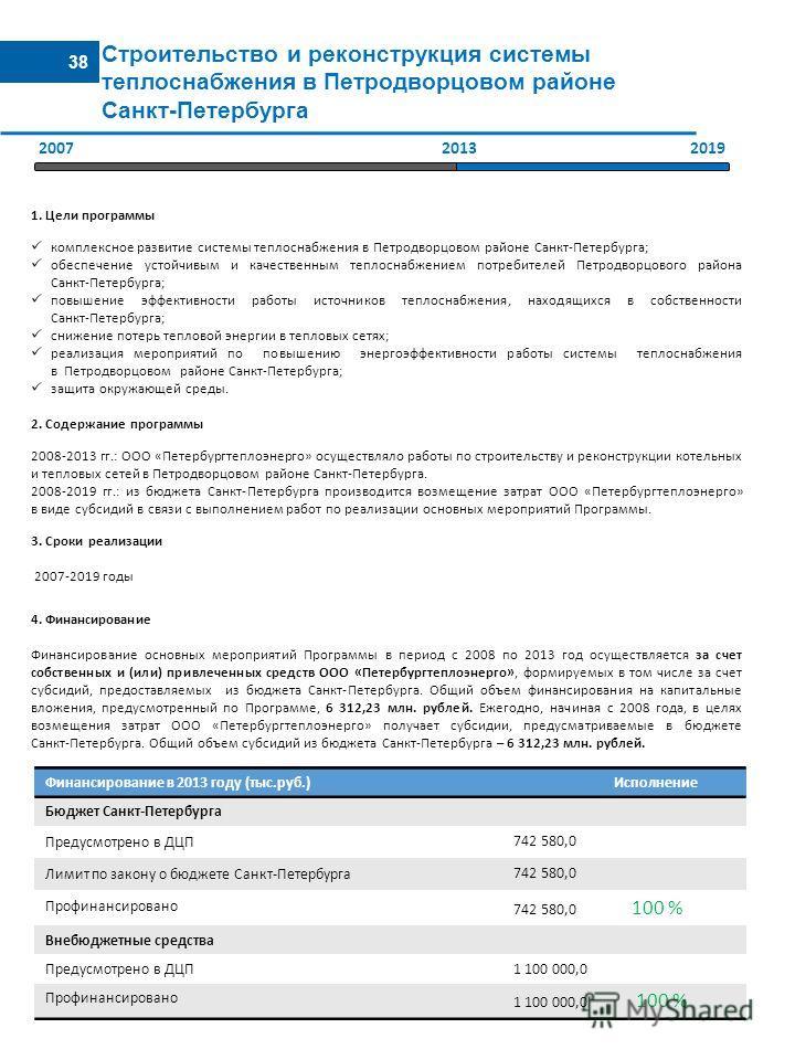 38 Строительство и реконструкция системы теплоснабжения в Петродворцовом районе Санкт-Петербурга 4. Финансирование Финансирование основных мероприятий Программы в период с 2008 по 2013 год осуществляется за счет собственных и (или) привлеченных средс