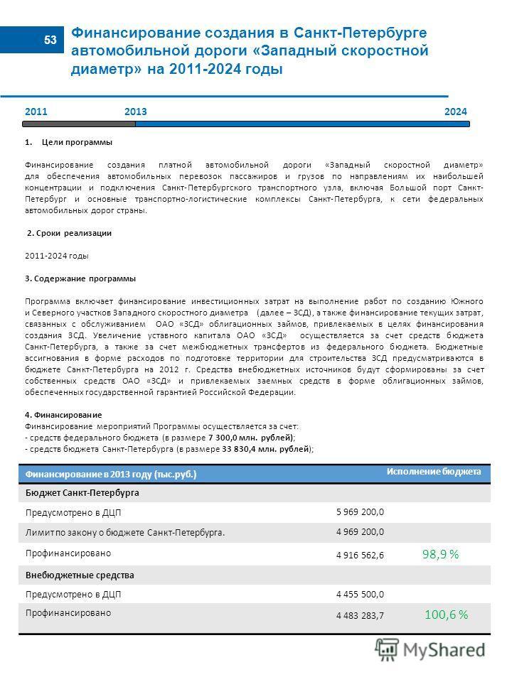 53 Финансирование создания в Санкт-Петербурге автомобильной дороги «Западный скоростной диаметр» на 2011-2024 годы 4. Финансирование Финансирование мероприятий Программы осуществляется за счет: - средств федерального бюджета (в размере 7 300,0 млн. р