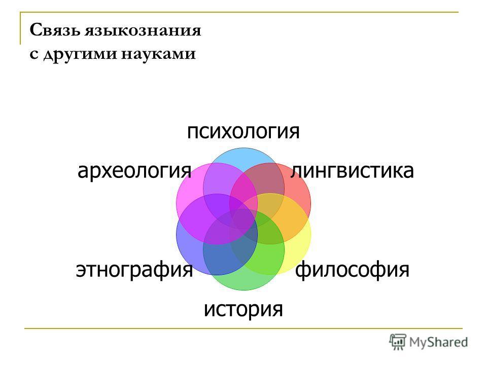 Связь языкознания с другими