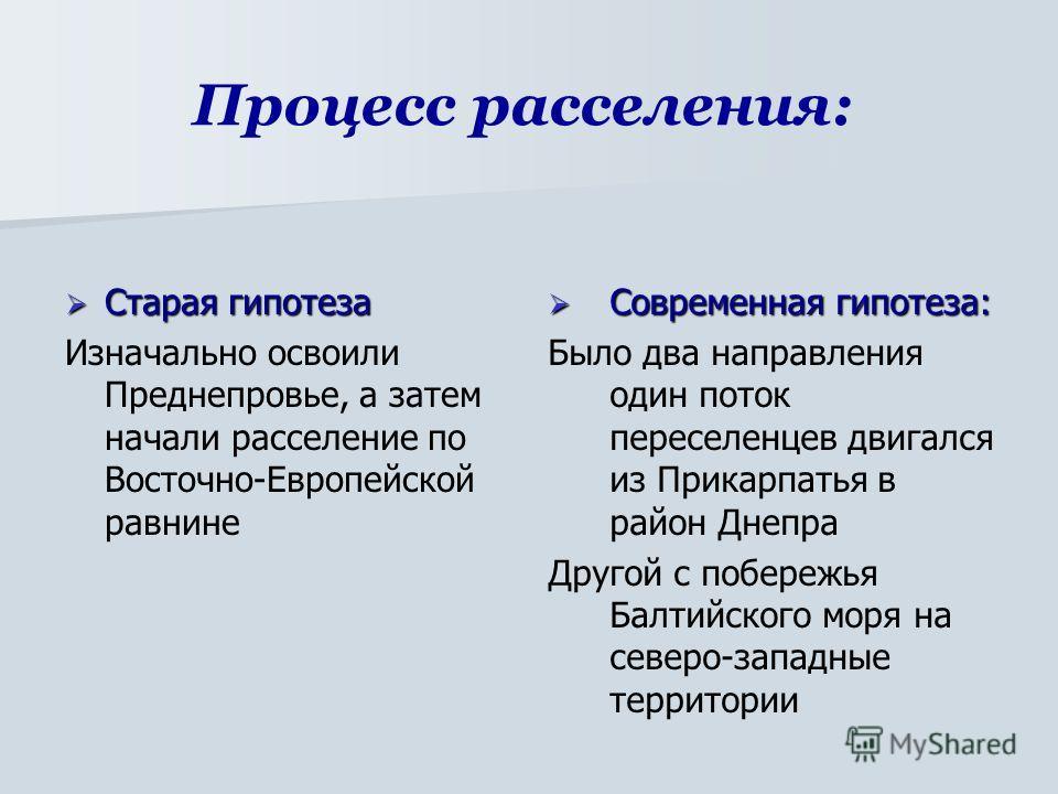 Процесс расселения: Старая гипотеза Старая гипотеза Изначально освоили Преднепровье, а затем начали расселение по Восточно-Европейской равнине Современная гипотеза: Современная гипотеза: Было два направления один поток переселенцев двигался из Прикар