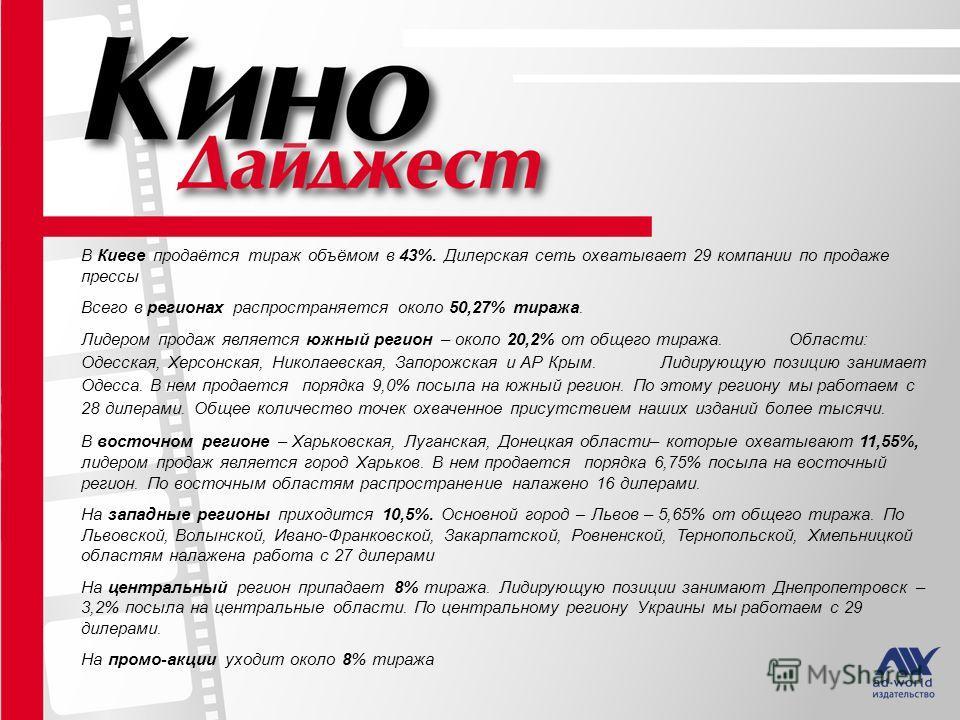 В Киеве продаётся тираж объёмом в 43%. Дилерская сеть охватывает 29 компании по продаже прессы Всего в регионах распространяется около 50,27% тиража. Лидером продаж является южный регион – около 20,2% от общего тиража. Области: Одесская, Херсонская,