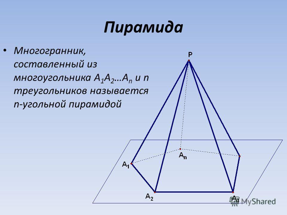 Пирамида Многогранник, составленный из многоугольника A 1 A 2 …A n и n треугольников называется n-угольной пирамидой