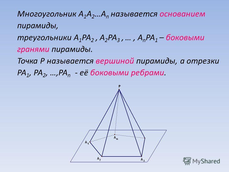 Многоугольник A 1 A 2 …A n называется основанием пирамиды, треугольники A 1 PA 2, A 2 PA 3, …, A n PA 1 – боковыми гранями пирамиды. Точка P называется вершиной пирамиды, а отрезки PA 1, PA 2, …,PA n - её боковыми ребрами.