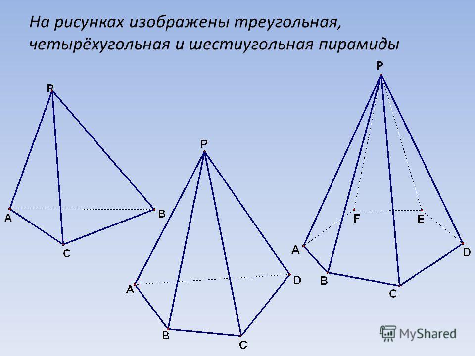 На рисунках изображены треугольная, четырёхугольная и шестиугольная пирамиды