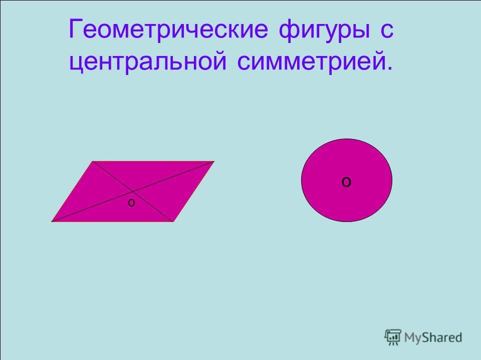 Геометрические фигуры с осевой симметрией.