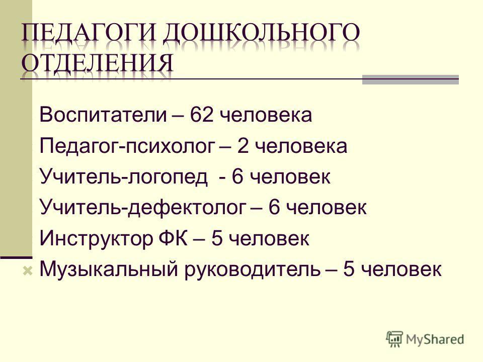 Воспитатели – 62 человека Педагог-психолог – 2 человека Учитель-логопед - 6 человек Учитель-дефектолог – 6 человек Инструктор ФК – 5 человек Музыкальный руководитель – 5 человек