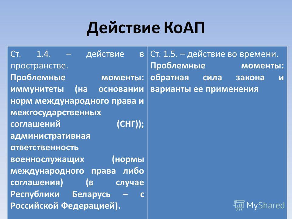 примеры дипозиции гипотезы и санкции в коап