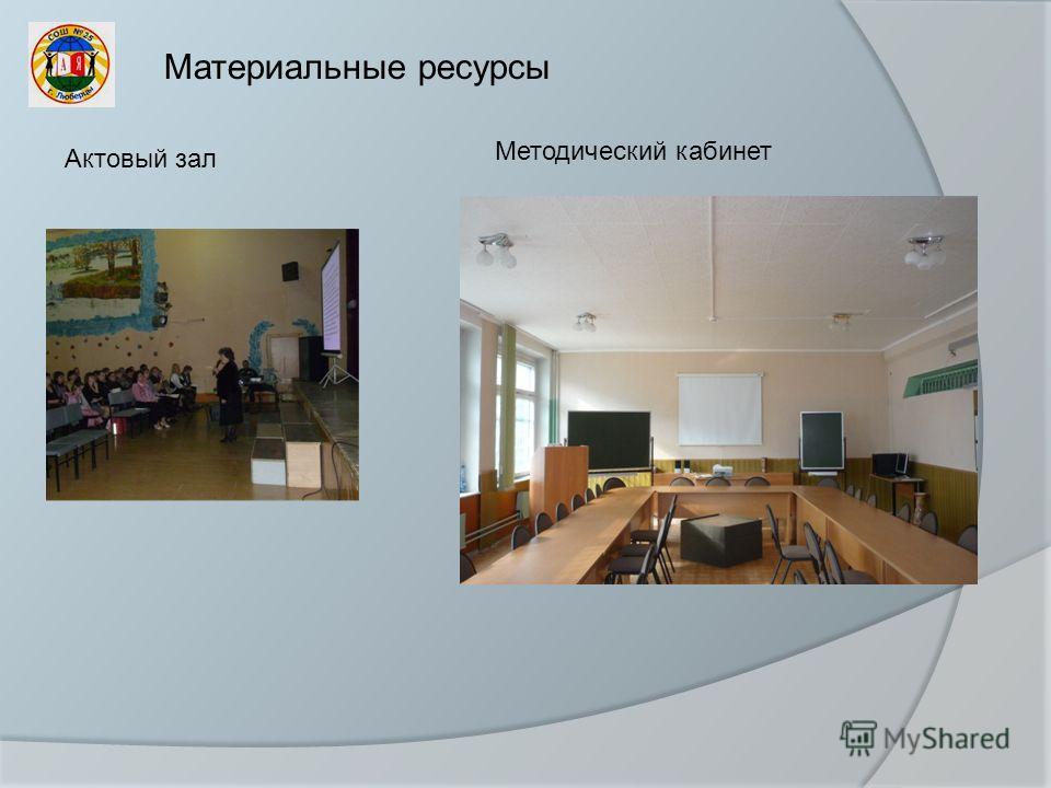 Материальные ресурсы Актовый зал Методический кабинет