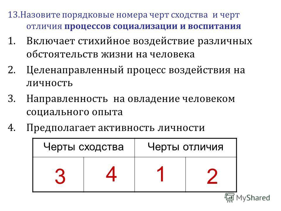 13. Назовите порядковые номера черт сходства и черт отличия процессов социализации и воспитания 1. Включает стихийное воздействие различных обстоятельств жизни на человека 2. Целенаправленный процесс воздействия на личность 3. Направленность на овлад