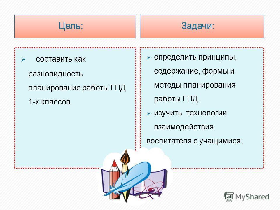 Цель: Задачи: составить как разновидность планирование работы ГПД 1-х классов. определить принципы, содержание, формы и методы планирования работы ГПД. изучить технологии взаимодействия воспитателя с учащимися;