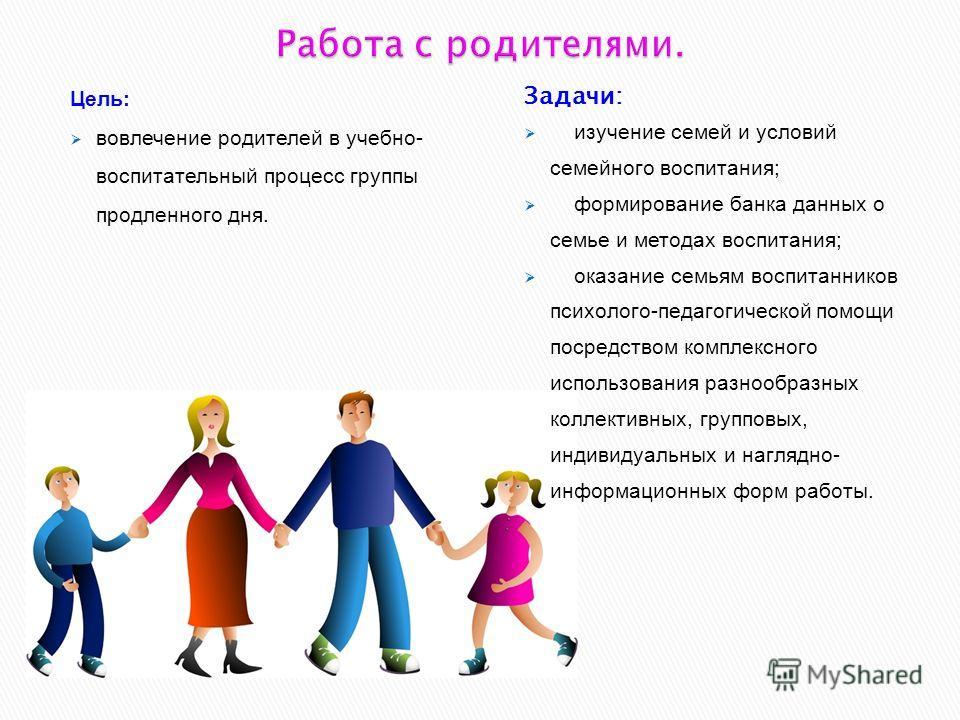 Цель: вовлечение родителей в учебно- воспитательный процесс группы продленного дня. Задачи: изучение семей и условий семейного воспитания; формирование банка данных о семье и методах воспитания; оказание семьям воспитанников психолого-педагогической