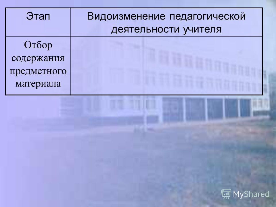 Этап Видоизменение педагогической деятельности учителя Отбор содержания предметного материала