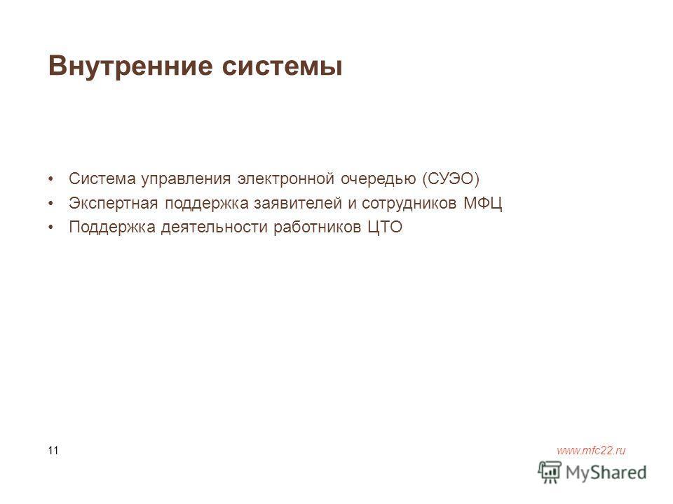 Внутренние системы www.mfc22. ru 11 Система управления электронной очередью (СУЭО) Экспертная поддержка заявителей и сотрудников МФЦ Поддержка деятельности работников ЦТО
