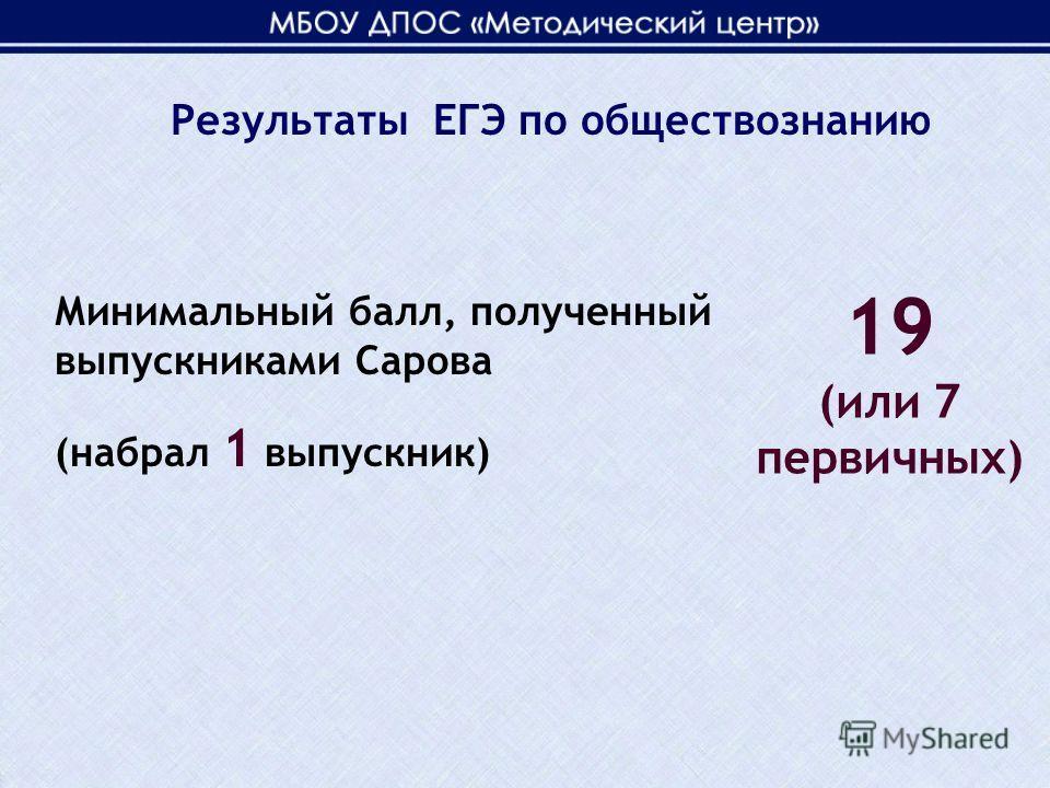 Минимальный балл, полученный выпускниками Сарова (набрал 1 выпускник) 19 (или 7 первичных) Результаты ЕГЭ по обществознанию