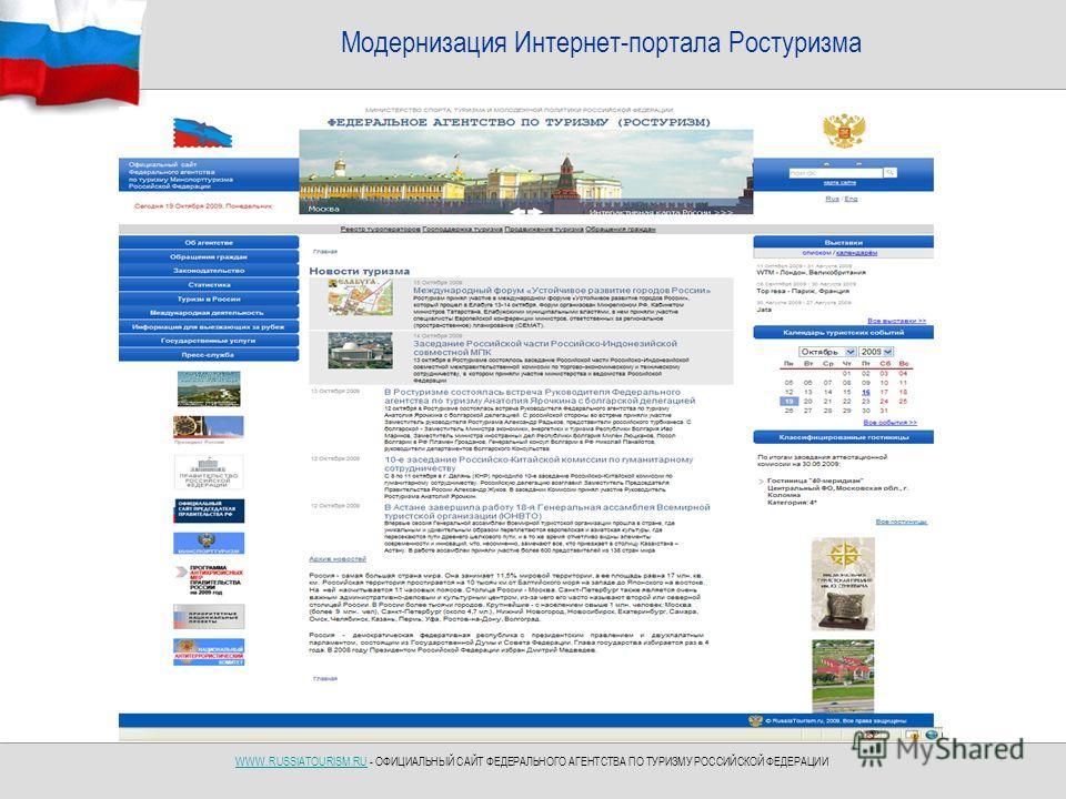 WWW.RUSSIATOURISM.RUWWW.RUSSIATOURISM.RU - ОФИЦИАЛЬНЫЙ САЙТ ФЕДЕРАЛЬНОГО АГЕНТСТВА ПО ТУРИЗМУ РОССИЙСКОЙ ФЕДЕРАЦИИ Модернизация Интернет-портала Ростуризма