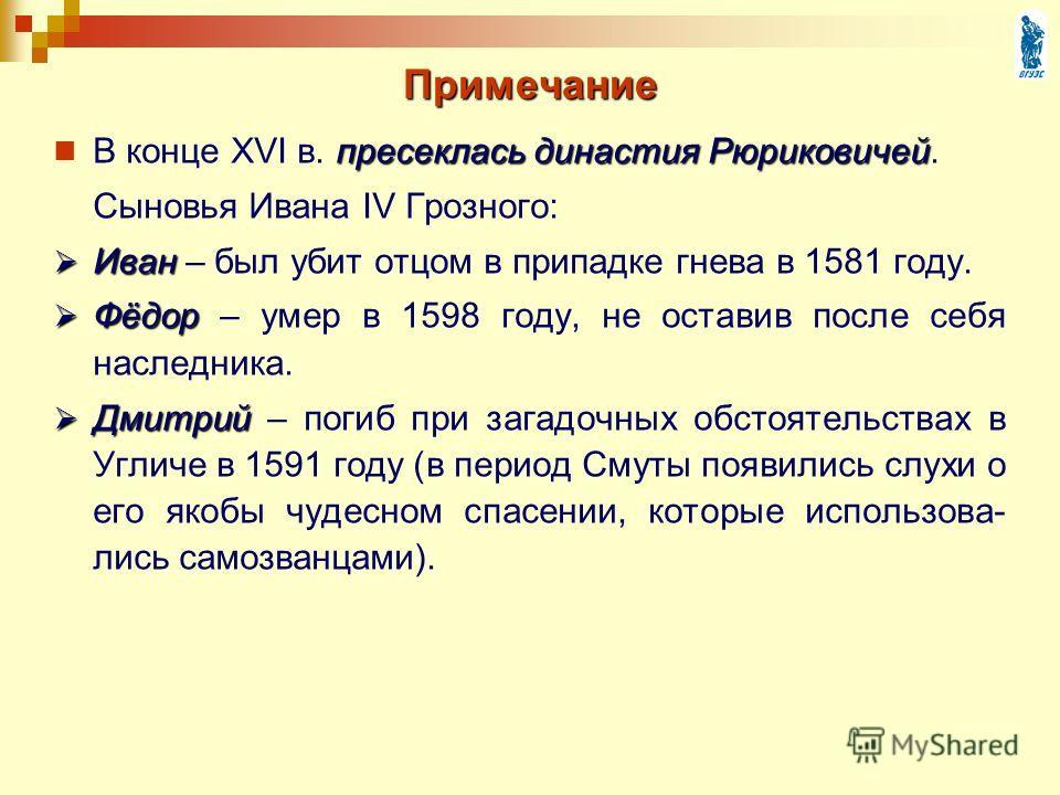 Примечание пресеклась династия Рюриковичей В конце XVI в. пресеклась династия Рюриковичей. Сыновья Ивана IV Грозного: Иван Иван – был убит отцом в припадке гнева в 1581 году. Фёдор Фёдор – умер в 1598 году, не оставив после себя наследника. Дмитрий Д