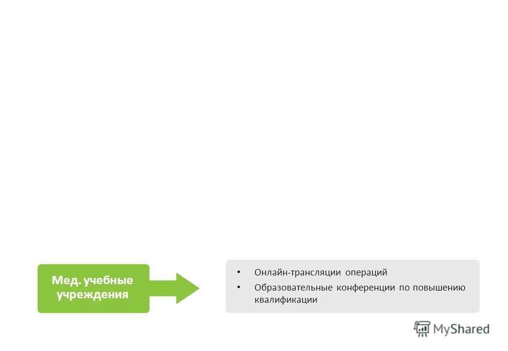 Мед. учебные учреждения Онлайн-трансляции операций Образовательные конференции по повышению квалификации