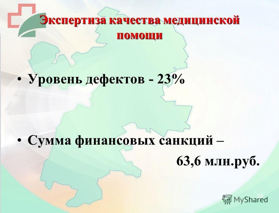 Экспертиза качества медицинской помощи Уровень дефектов - 23% Сумма финансовых санкций – 63,6 млн.руб. 25